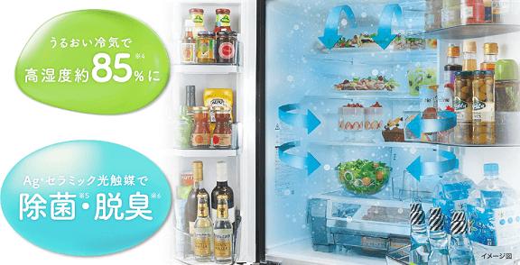 冷蔵室のおすすめ機能