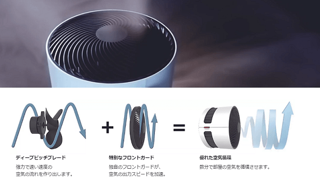 家中まるごと空気を循環できるサーキュレーター