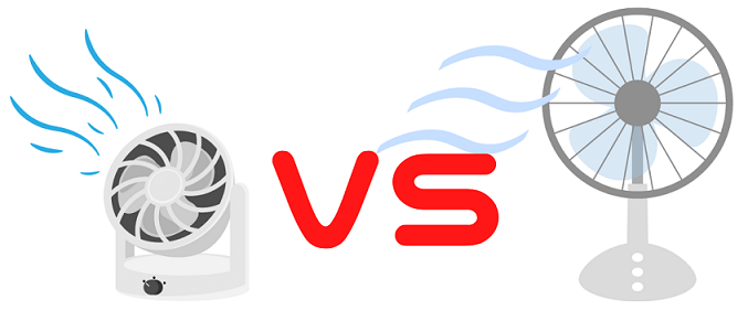 【知って得する】扇風機とサーキュレーターの違いとは?