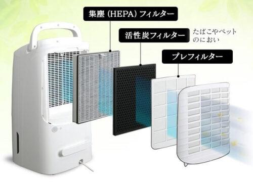 空気清浄能力も高い