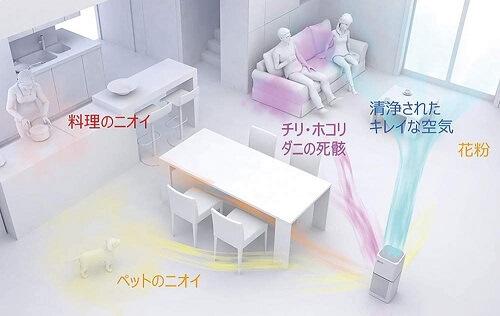 部屋中の空気をキレイにする象印の空気清浄機「PU-AA50」
