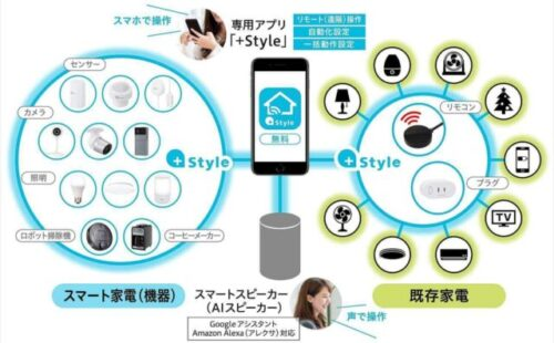 これがスマート全自動コーヒーメーカー「Google アシスタント/Amazon Alexa対応」